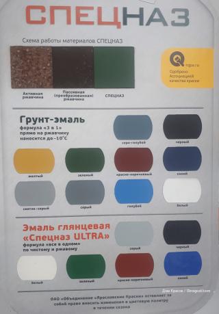 Спецназ грунт-эмаль 3 в 1 / 3кг